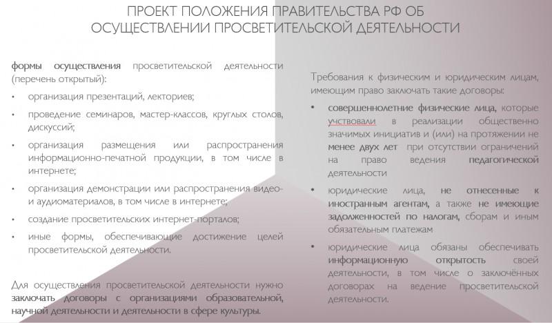 Консеквенция просветительства для НКО